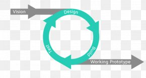 Design - Iteration User Experience Design Iterative Design PNG