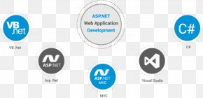 Android - Web Development ASP.NET .NET Framework Programmer Mobile App Development PNG