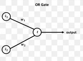 Neural Network Brain - Artificial Neuron Artificial Neural Network Neural Circuit Multilayer Perceptron PNG