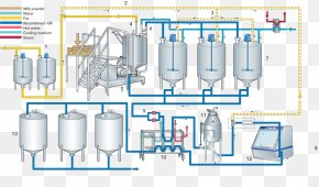 Step Flow Chart - Evaporated Milk Ice Cream Homogenization Process Flow Diagram PNG