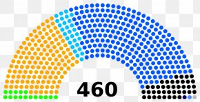 Russia - Russian Legislative Election, 2016 7th State Duma PNG