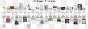Civilization Website - American Civil War United States Reconstruction Era PNG
