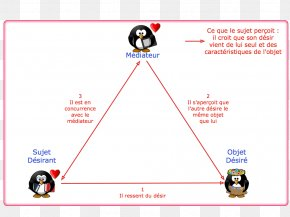 Literature Review - Pittsburgh Penguins Line Point Angle PNG