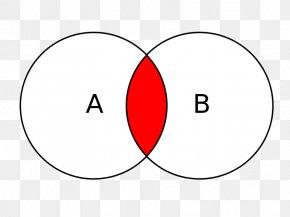 Circle - Venn Diagram Euler Diagram Logic Circle PNG
