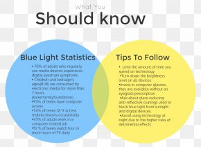 Blurry - Effects Of Blue Light Technology Dry Eye Syndrome Visual Perception PNG