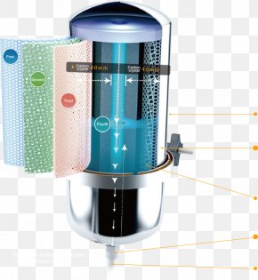Water - Water Filter Water Purification 美而浦高雄 Technology PNG