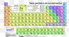 TABLA - Periodic Table Chemical Element Chemistry Atom Electron Configuration PNG