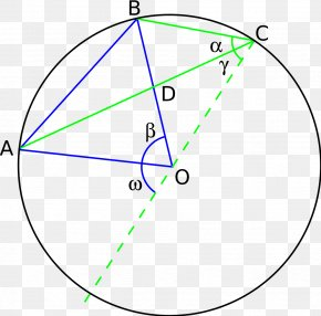 Circle - Circle Angle Point Diagram PNG