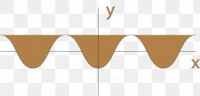 XY Axis Of Junior High School Mathematics - Mathematics Middle School Euclidean Vector Exercise PNG