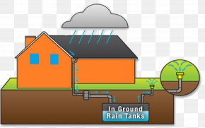 Mineral Water - Rainwater Harvesting Rain Barrels Water Conservation Drinking Water PNG