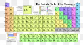 Table - Periodic Table Chemical Element Atomic Number Atomic Mass PNG