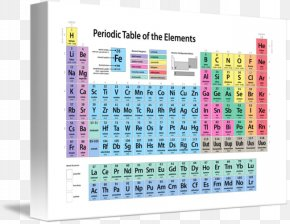 Table - Periodic Table Chemistry Canvas Print Art PNG