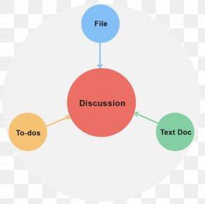 Redesign - Illustration Product Design Graphics User Interface Design PNG
