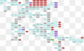 Tree Timeline - Video Game Walkthrough Diagram Television PNG