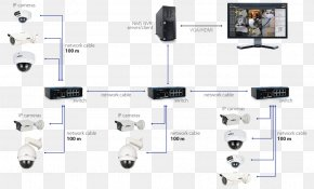 Closed-circuit Television Wiring Diagram Wireless Security ... on ip security cameras, ip camera power, ip network camera, network diagram, how does voip work diagram, surveillance camera diagram, ip camera antenna, ip camera system, ip camera instruction manual, ip camera repair, ip camera connector, ip camera circuit, ip camera over coax, cctv connections and diagram, ip header diagram, ip camera switch, ip camera tools, ip door camera, ip camera with analog output, ip camera cable,