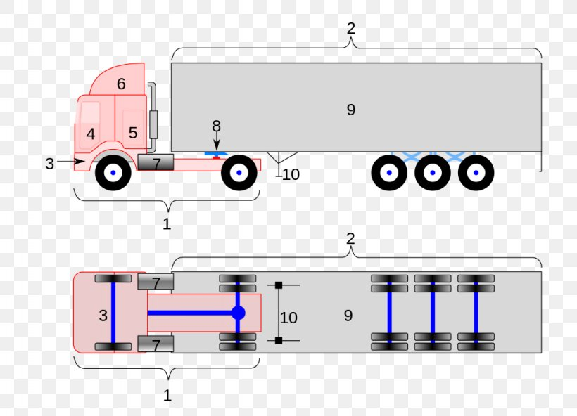 flatbed trailer wiring diagram free picture schematic car semi trailer truck wiring diagram schematic  png  1024x740px  car semi trailer truck wiring diagram