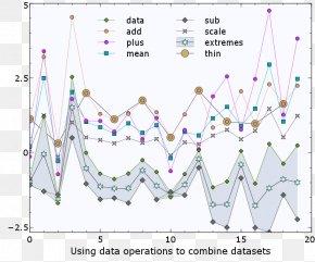 Data Set - Veusz Plot PDF Computer Program Graphical User Interface PNG