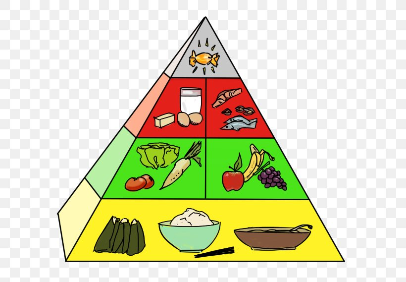 Food Pyramid Health Asian Cuisine Nutrition, PNG, 655x569px, Food Pyramid, Area, Asian Cuisine, Carbohydrate, Diet Download Free