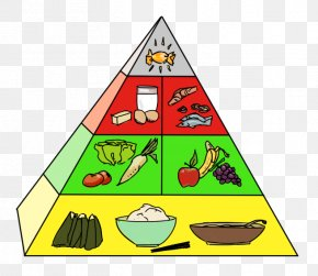 Food Pyramid - Food Pyramid Health Asian Cuisine Nutrition PNG