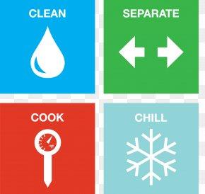 Safe - Food Safety Food Poisoning Food And Drug Administration PNG