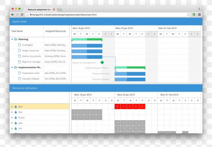 Template Spreadsheet Microsoft Excel Gantt Chart Xls, PNG ...