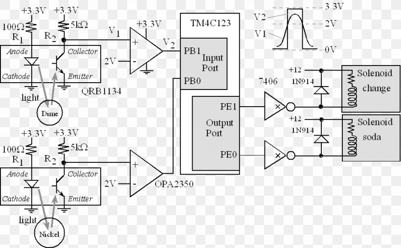 wiring diagram vending machines electronic circuit, png, 936x579px, wiring  diagram, area, black and white, circuit diagram,  favpng.com