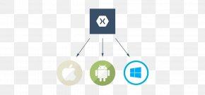 Android - Xamarin Mobile Application Development For Android Mobile App Development PNG