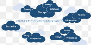 Cloud Computing Large Data - Internet Of Things Big Data Information Technology Cloud Computing PNG