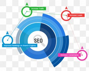 Google Search Engine Optimization - Search Engine Optimization Web Search Engine Marketing Web Design Web Page PNG