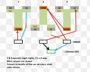 Circuit Diagram - Light Switch Wiring Diagram Electrical Wires & Cable Electrical Switches PNG