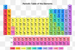 Great Element - Periodic Table Alkali Metal Chemical Element Chemistry PNG