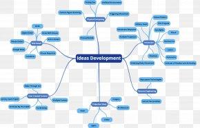 Design - Computer Network Service Organization PNG