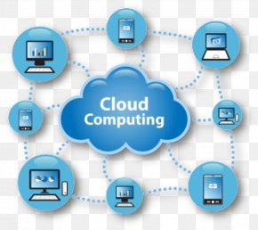 Cloud Computing - Cloud Computing Architecture Information Technology Cloud Storage PNG