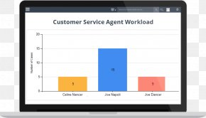 Service Agent - Customer Service Maximizer Software Customer Relationship Management Technical Support PNG