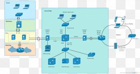 Design Map Network - Computer Network Diagram Network Security Virtual Private Network PNG