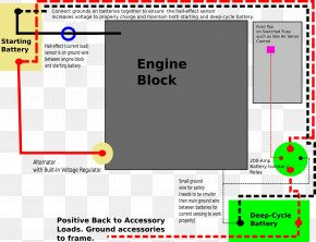 Cowboy - Battery Charger Wiring Diagram Battery Isolator Battery Management System PNG