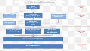 Structure Diagram - Structure Chart Computer Network Diagram Computer Network Diagram PNG