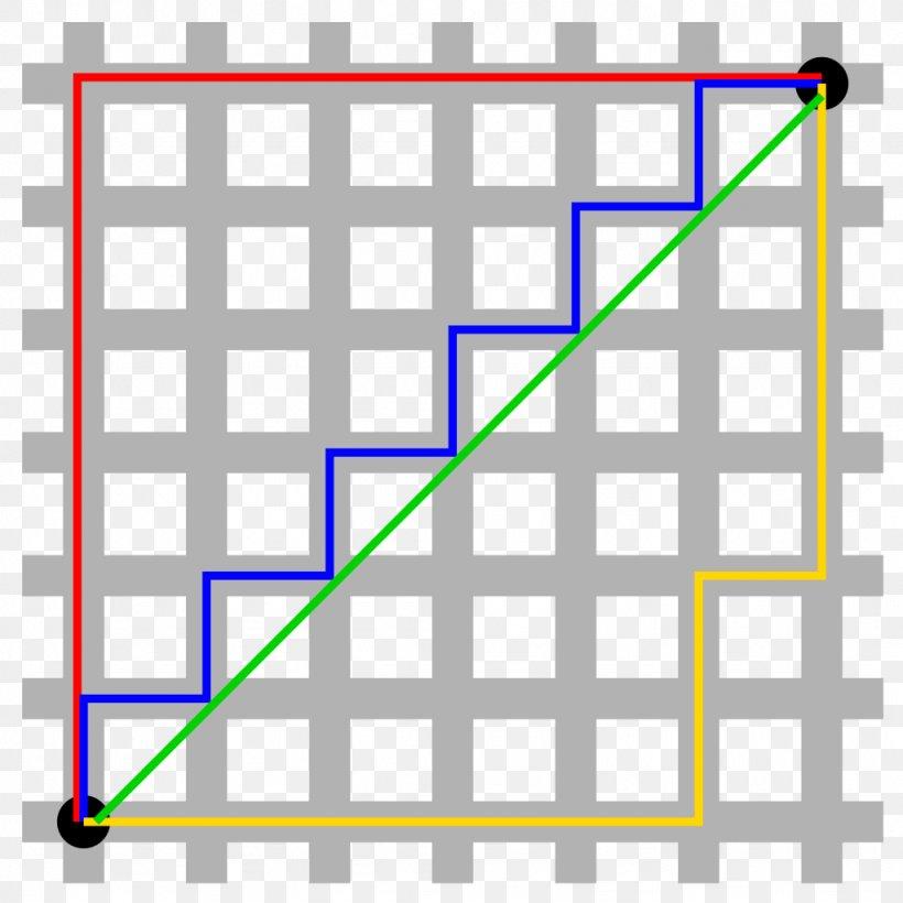 Manhattan Taxicab Geometry Euclidean Distance A* Search Algorithm, PNG, 1024x1024px, Manhattan, Algorithm, Area, Chebyshev Distance, Diagonal Download Free