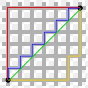 Euclidean Vector - Manhattan Taxicab Geometry Euclidean Distance A* Search Algorithm PNG