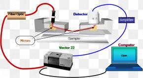 Fiber Optics - Computer Network Fourier-transform Infrared Spectroscopy Optical Fiber Optics PNG