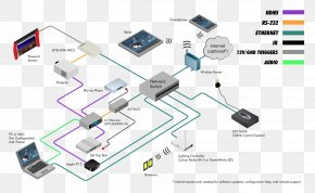 Design - Computer Network Electronic Component Electronics Engineering PNG