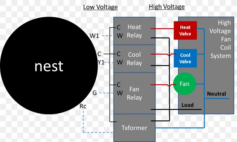 Nest 3Rd Generation Wiring Diagram from img.favpng.com