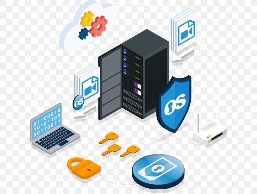 Computer Servers Computer Network Computer Software Service Data Center Png 627x621px Computer Servers Application Server Application