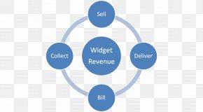 Social Media - Social Media Marketing Management Communication PNG