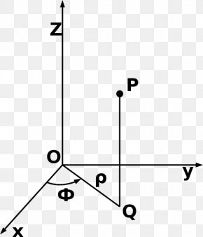 Plane - Point Cylindrical Coordinate System Cartesian Coordinate System Spherical Coordinate System PNG
