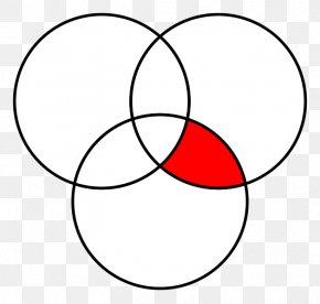 Circle - Venn Diagram Circle Euler Diagram Intersection PNG