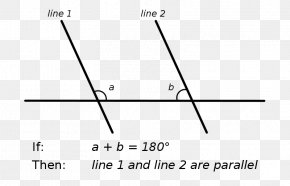 Polygon Lines - Euclid's Elements Angle Point Parallel Postulate Axiom PNG