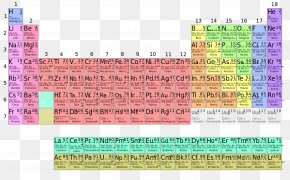 Tabla - Periodic Table Electron Configuration Chemical Element Atomic Number PNG