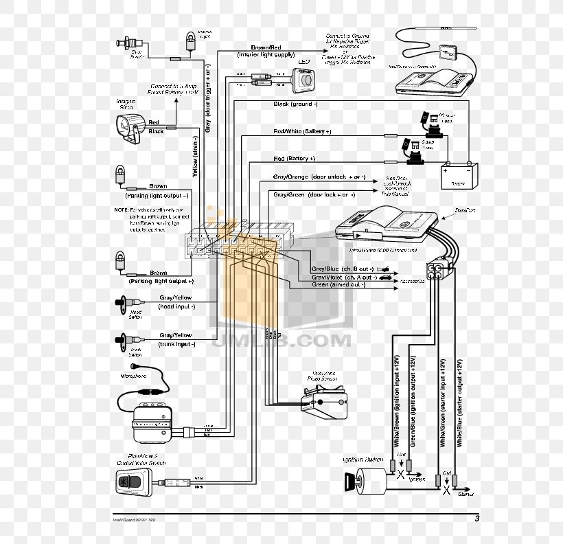 [SCHEMATICS_4NL]  Car Alarm Alarm Device Security Alarms & Systems Wiring Diagram, PNG,  612x792px, Car, Alarm Device, Area, | Security System Wire Diagram |  | FAVPNG.com