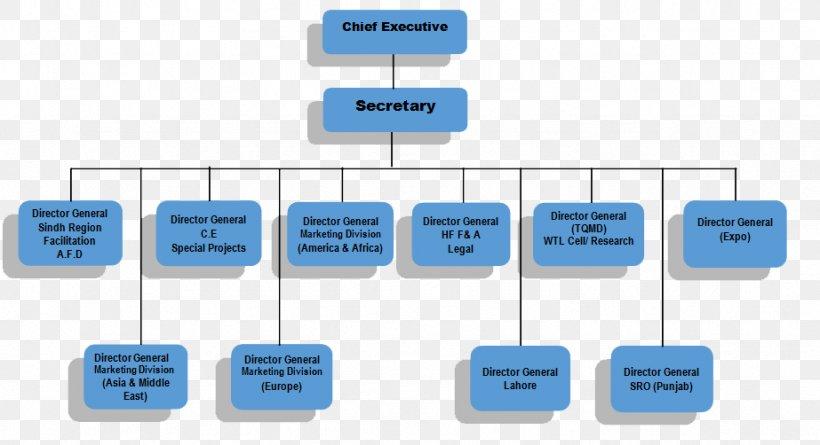 Travel Agency Class Diagram